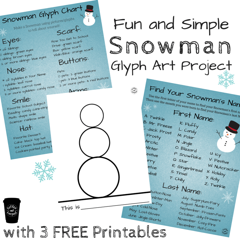 Snowman art project with three free printables perfect for the classroom, homeschooling and winter thened classroom parties
