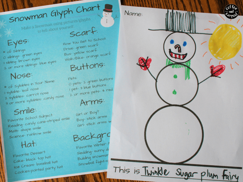 Snowman projects are perfect for winter holiday parties and large group of kids. #snowmanproject #winterholidayparty #classparty #coffeeandcarpool