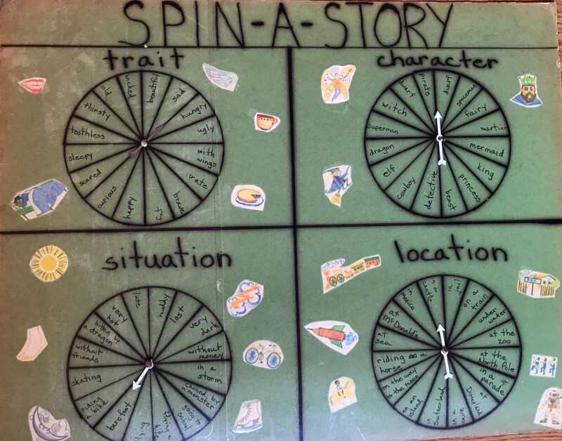 This circa 1976 Spin a Story board gets an update with fidget spinners! Need to inspire creative writers? Download our free printables for the updated version of this! www.coffeeandcarpool.com