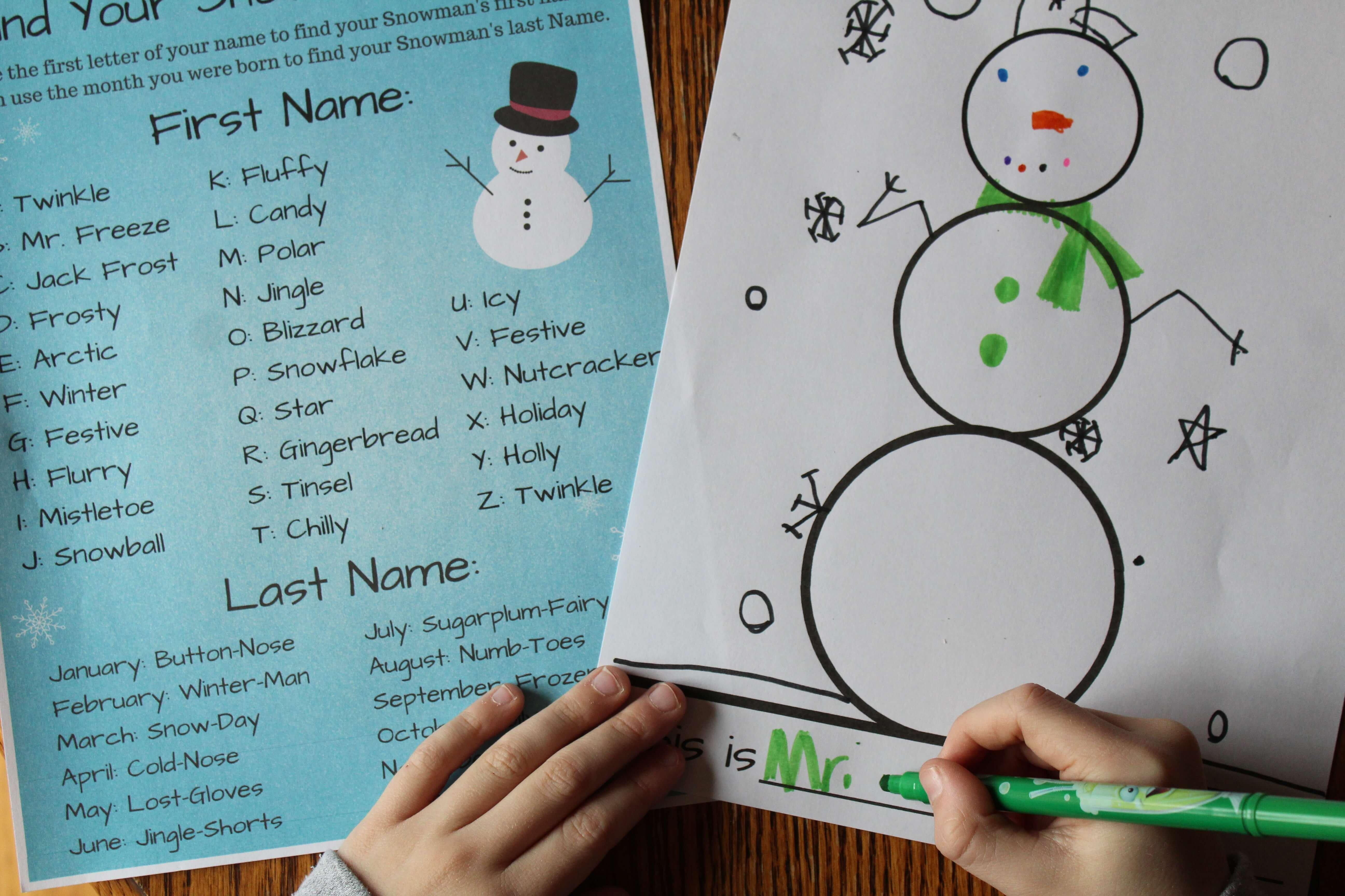 Fun And Simple Snowman Art Project For Classrooms Projects Holiday Class Parties
