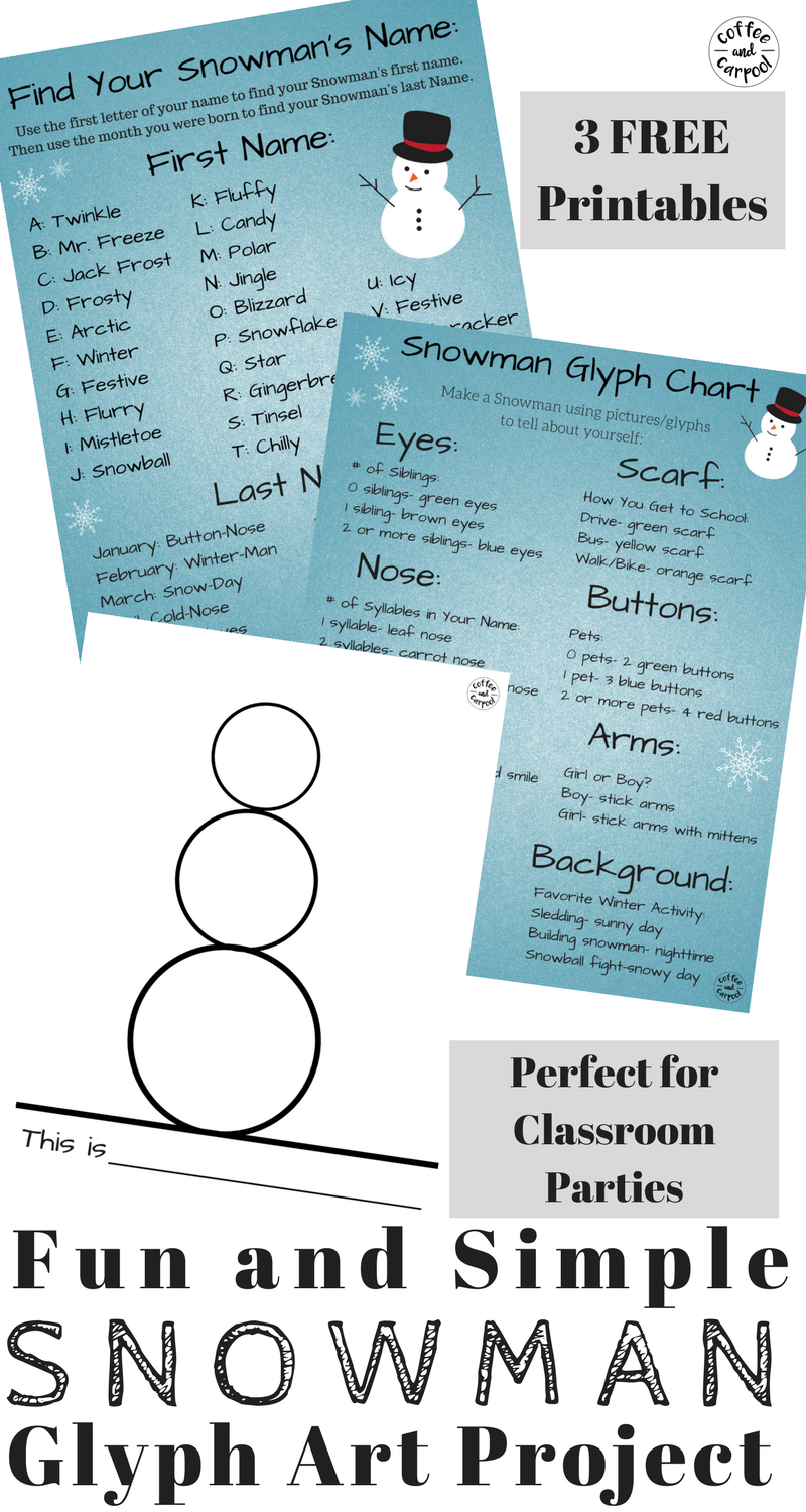 Snowman Glyph Art Project that's perfect for winter class parties, classroom projects and homeschool projects. This is a follow directions art project with free printables. www.coffeeandcarpool.com #freeprintables #followdirections #snowmanart #winterholidaypartyideas #classroomideas