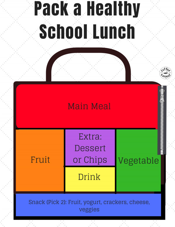 Free Printable to help your kids pack their own school lunches so you don't have to #backtoschooltips #schoollunchideas #easyschoollunches #schoollunchtips #backtoschool #freeprintable #backtoschool #teachkidsindependence #independentkids