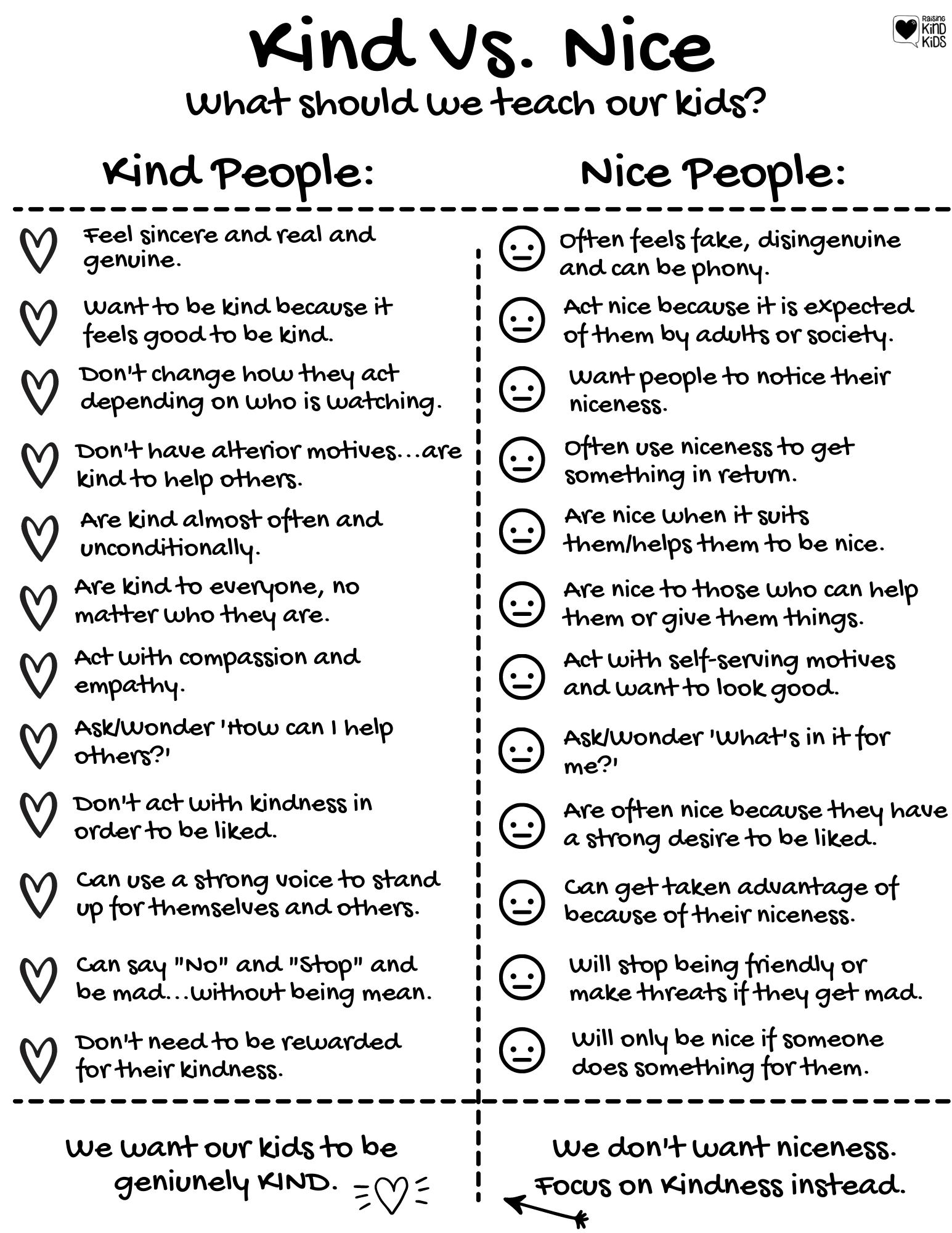 We want our kids to be kind, but our kids don't need to be nice. But we should be doing this instead to raise our kids to be the best version of themselves. This parenting advice will help teach your kids to be happier too! #parenting #parentingadvice #coffeeandcarpool #positiveparenting #raisingkindkids #kindness #nicekids #nice
